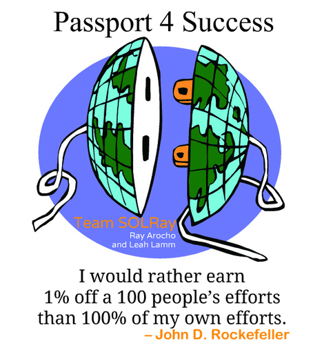 The Power of Collaboration | Passport 4 Success | Scoop.it