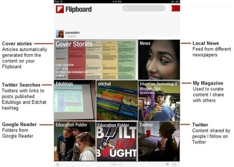 The Basic Flipboard Curation Guide | Data & Informatics | Scoop.it