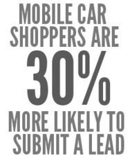 Mobile Car Shoppers 30% More Likely To Submit Lead | Automotive Dealer Marketing Online | Scoop.it