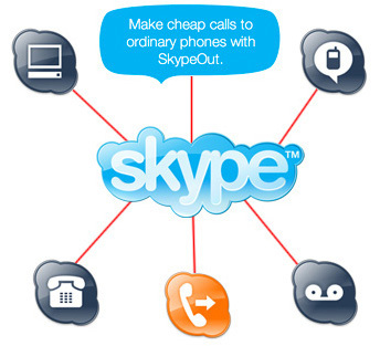 ¿Cómo usar Skype en un curso de e-learning? | Educando con TIC | Scoop.it