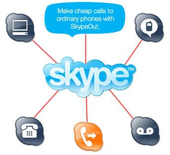 ¿Cómo usar Skype en un curso de e-learning? | CoAprendizagens 21 | Scoop.it