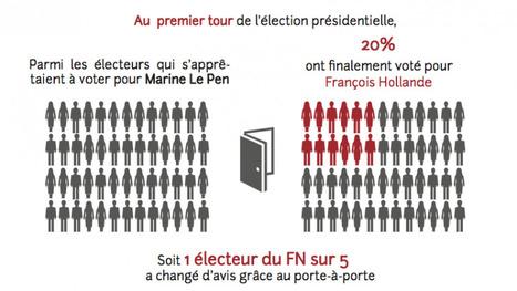 Le porte-à-porte de la campagne Hollande a endigué le FN - Page 1 | Mediapart | Documents | Scoop.it