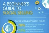 INFOGRAPHIC: The Beginner's Guide to Social Selling | sales it | Scoop.it