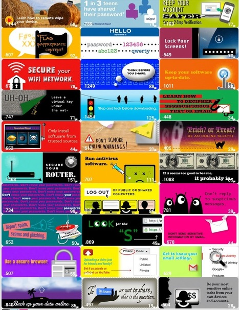 Google's Poster on Cyber Safety ~ Educational Technology and Mobile Learning | Digital Citizenship for students | Scoop.it