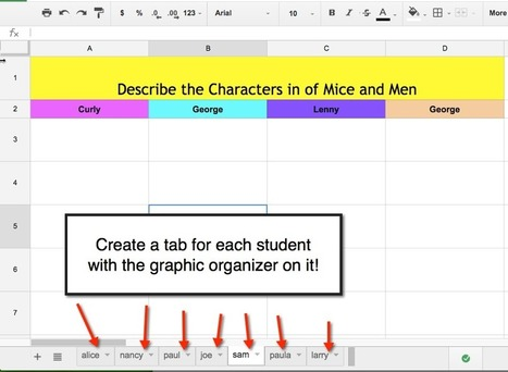 Google Sheets: Copy a Template for Each Student   Moodle and Web 2.0   Scoop.it
