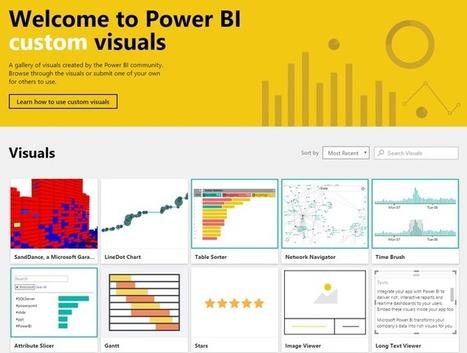 Galería de Visualizaciones de Power BI - Clickam | Clickam - Marketing Online | Scoop.it