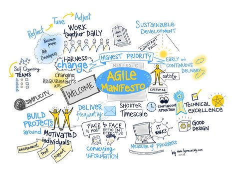 The Agile Manifesto revisited | Graphic Coaching | Scoop.it