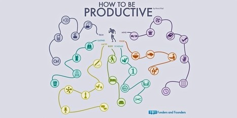 35 Secrets To Being Productive | omnia mea mecum fero | Scoop.it