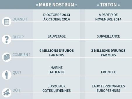Méditerranée : chiffres et carte pour comprendre la tragédie | Les dėcodeurs - Lemonde.fr | Le monde sous toutes ses cartes | Scoop.it