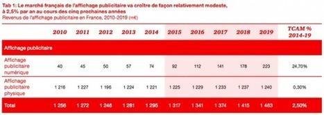 France: Le DOOH affichera un taux de croissance annuel moyen de près de 25% sur la période 2014-2019, selon PwC | DOOH | Scoop.it