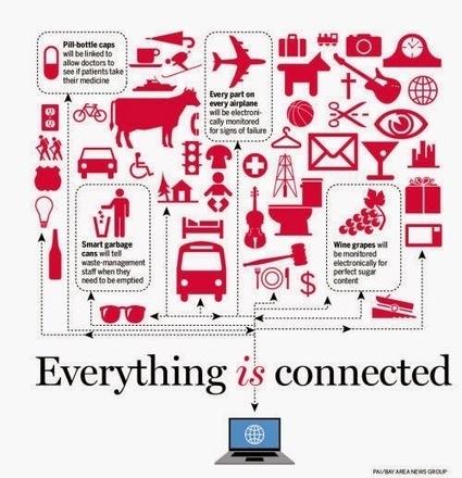 Internet des Objets: une opportunité pour qui? | Scoop it christophe | Scoop.it