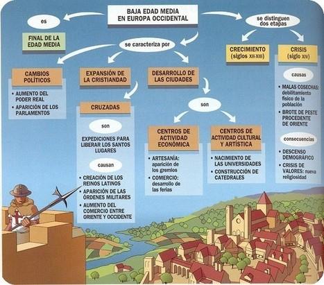 EDAD MEDIA | Imperio Romano en las pasadas decadas | Scoop.it