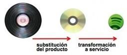 De productos a servicios: la reconversión industrial digital at genís roca | Educacion, ecologia y TIC | Scoop.it