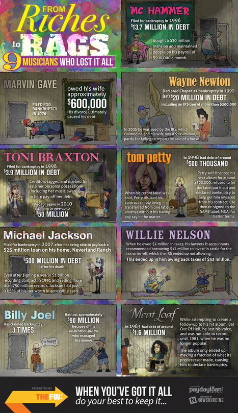 Riches To Rags: Learn From 9 People Who Lost It All [Infographic] | Possibilities | Scoop.it