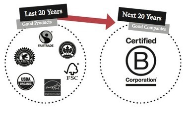 The Difference Between Certified B Corps and Benefit Corps | Changing the Corporation for the Good of All | Scoop.it