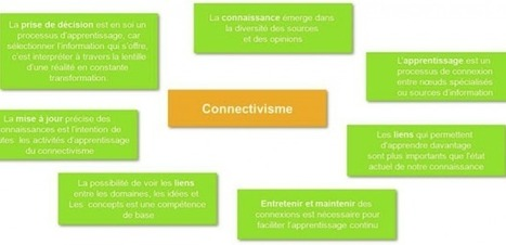E-Learning et connectivisme | Numérique & pédagogie | Scoop.it