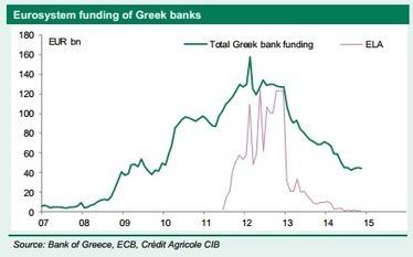 Draghi dobla la apuesta   Economía crítica   Scoop.it