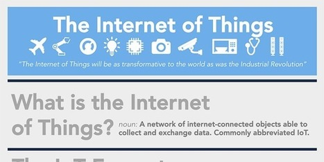 Here's how the Internet of Things will explode by 2020 | Cambridge Marketing Review | Scoop.it