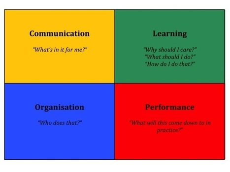 4 Goals of Organisational Change Management   Leadership and Learning   Scoop.it