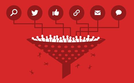 Een mature digitale strategie: closing the loop | Social media | Scoop.it