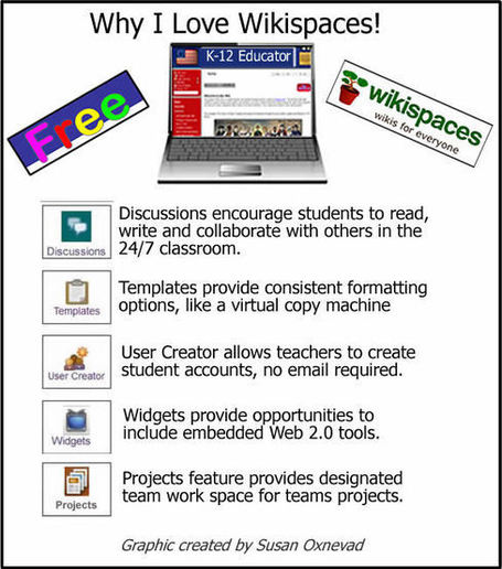 Wikispaces Features - Cool Tools for 21st Century Learners | Collaboration in teaching and learning | Scoop.it