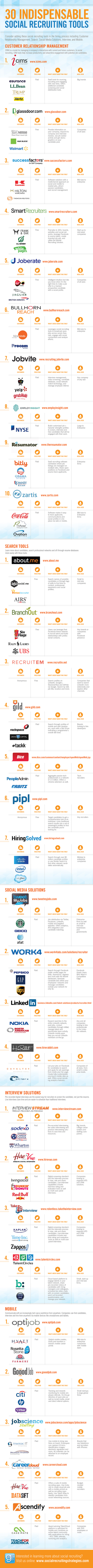 Top 30 Social Recruiting Tools [INFOGRAPHIC] | Job Advice - on Getting Hired | Scoop.it