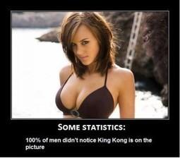 Pogo 18 | Some Statistics | Pogo18.com | Scoop.it