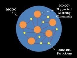 CIRTL Network MOOCs on Evidence-Based Teaching Practices for Future STEM Faculty | Tanya Joosten's MOOCs | Scoop.it