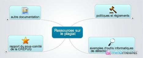 Des outils pour contrer le plagiat: carte mentale | Social education 2.0 | Scoop.it