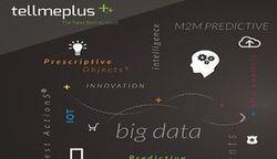 Sferen Innovation : Matmut et Macif prennent une participation dans TellMePlus | COVEA & SFEREN | Scoop.it