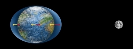 Quand la Lune est au-dessus des nuages, il pleut moins - Chroniques de l'espace-temps | C@fé des Sciences | Scoop.it