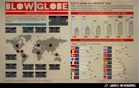 Infographic: How Cocaine Use Is Blowing Up | Alcohol and Other Drug Infographics | Scoop.it