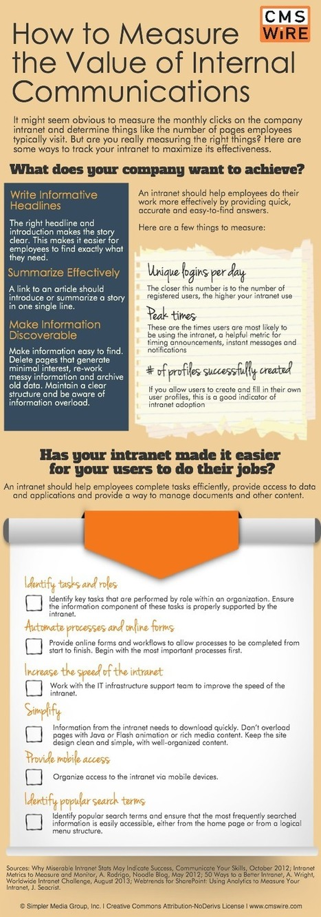 How To Measure the Value of Internal Communications [Infographic] | PR140 | Scoop.it