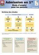 Admission en 1re | revue de presse pour les lycéens | Scoop.it