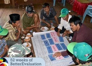 Week 52: Looking back on 52 Weeks of BetterEvaluation | Monitoring capacity development | Scoop.it