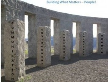 The 5 Pillars Of Influential Leadership - Part 11: My Communication | Coaching Leaders | Scoop.it