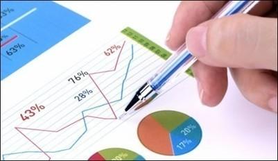 10 consejos para usar los indicadores de gestión orientados a resultados | Gestión de Proyectos | Scoop.it