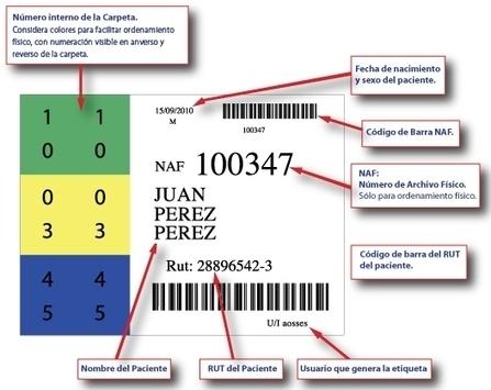 Implementando FCE: Se inició proceso de etiquetado de Fichas Clínicas | FCE | Scoop.it