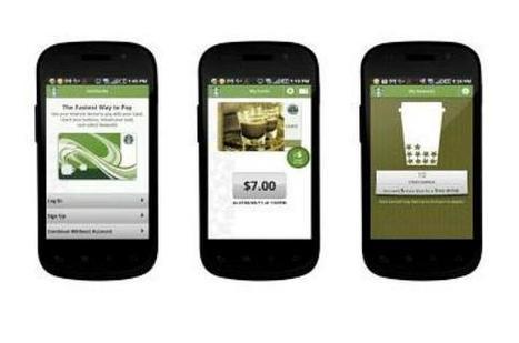 La vraie transformation numérique des entreprises reste à faire | marketing numérique | Scoop.it