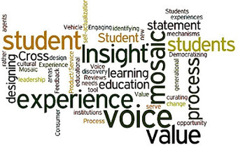 Learner Voice = Authenticity in Learning | On education | Scoop.it