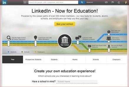This week in social media: Facebook, Google, LinkedIn, Twitter | Social Media SuperChargers | Scoop.it