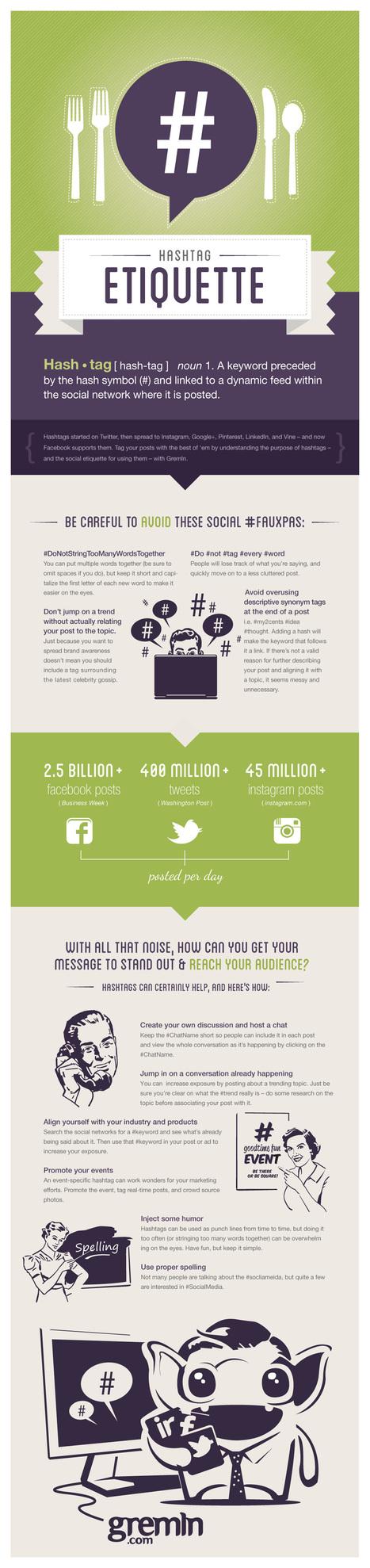 Hashtag Etiquette Infographic | Hashtag : actualités et fonctionnalités | Scoop.it