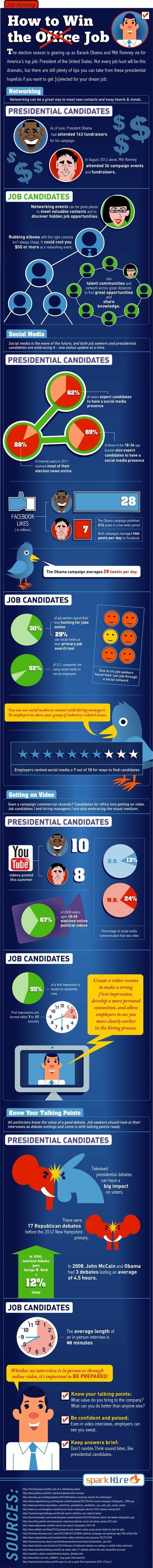 How To Treat Your Job Hunt Like The Presidential Campaign [INFOGRAPHIC] | Managing people not cogs in a machine | Scoop.it