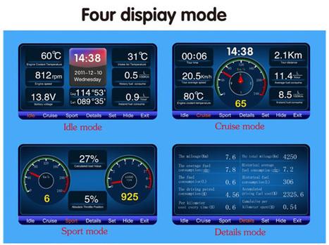 Hot Sale Data Smart 3+ Odometer standard package - Autonumen.com | New Arrival | Scoop.it