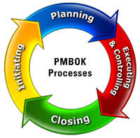 PMP preparatory Workshop on Project Management Body of Knowledge Fifth Edition | PMP Training Hyderabad | Scoop.it