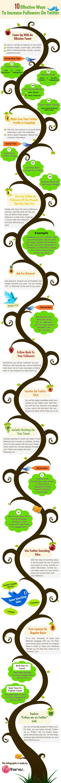 Twitter : 10 astuces pour augmenter le nombre de vos followers ! | Jc-Leroy | Scoop.it