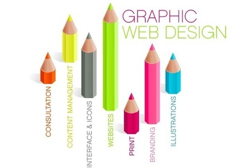 Smartly Optimizing Graphics as a Part of Web Design | web & design | Scoop.it