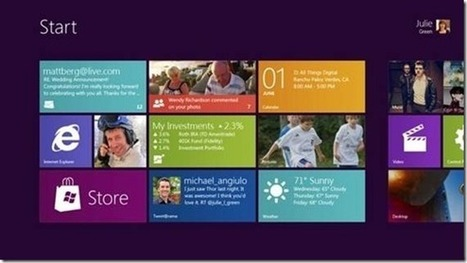 8 Good Reasons to be Excited About Windows 8 | Tech Spere | Windows8 | Scoop.it