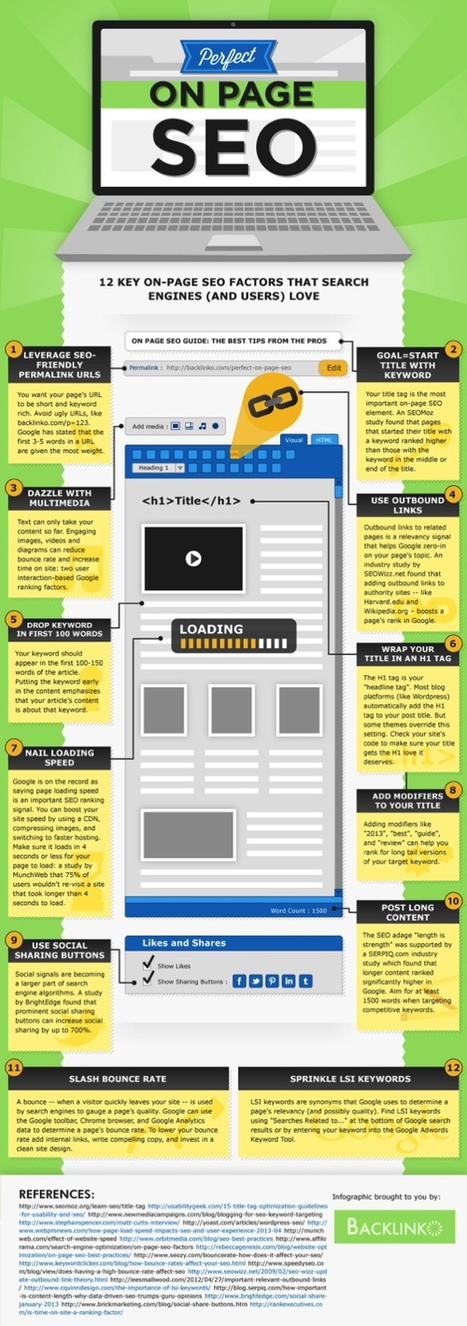 [infographic] 12 keys on-page that search engines love! / 12 conseils 'on-page' que les moteurs kiffent ! #SEO | Social Media, etc. | Scoop.it