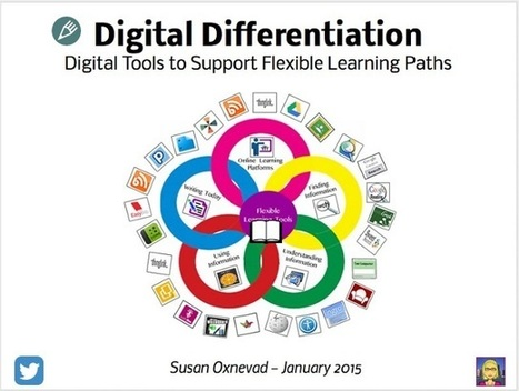 Digital Differentiation - An Interactive SlideShow Presentation - ICE 2015 | Cool Tools for Multimedia | Scoop.it